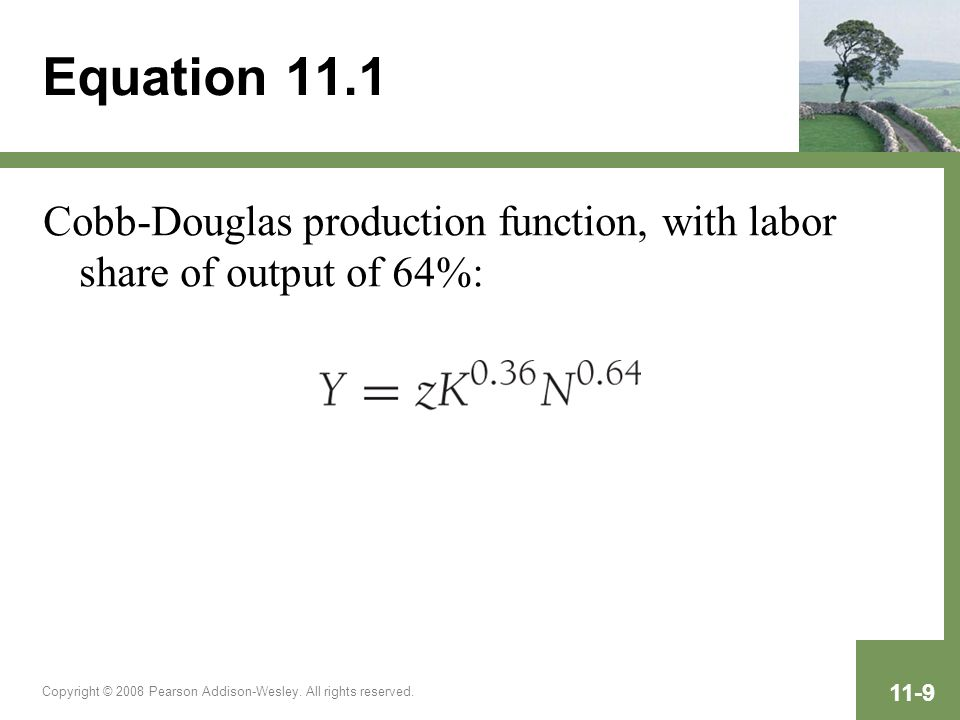 Copyright © 2008 Pearson Addison-Wesley. All rights reserved. 11-9 Equation 11.1 Cobb-Douglas production function, with labor share of output of 64%: