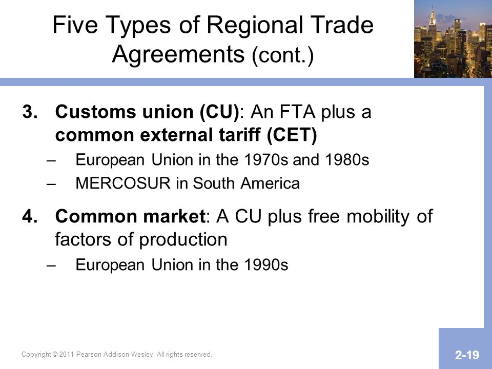 Copyright © 2011 Pearson Addison-Wesley. All rights reserved. 2-19 Five Types of Regional Trade Agreements (cont.) 3.Customs union (CU): An FTA plus a