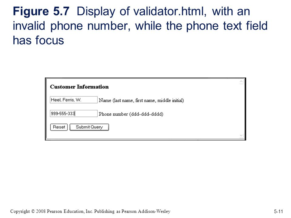 5-11 Copyright © 2008 Pearson Education, Inc. Publishing as Pearson Addison-Wesley Figure 5.7 Display of validator.html, with an invalid phone number,