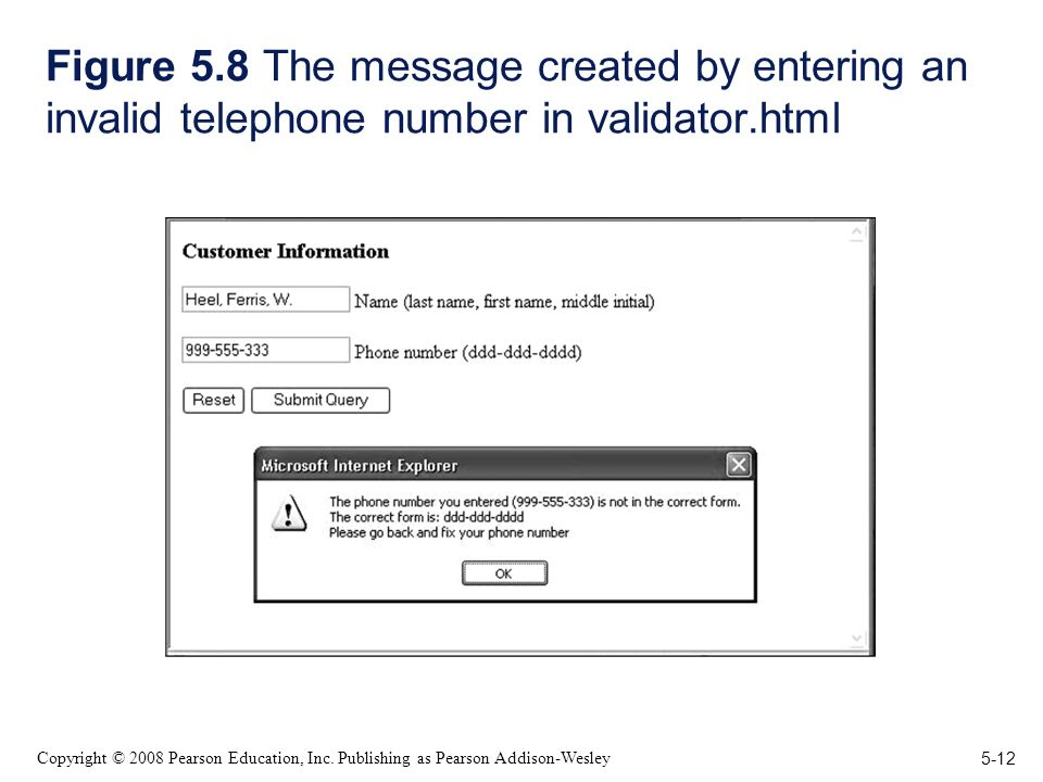 5-12 Copyright © 2008 Pearson Education, Inc. Publishing as Pearson Addison-Wesley Figure 5.8 The message created by entering an invalid telephone num
