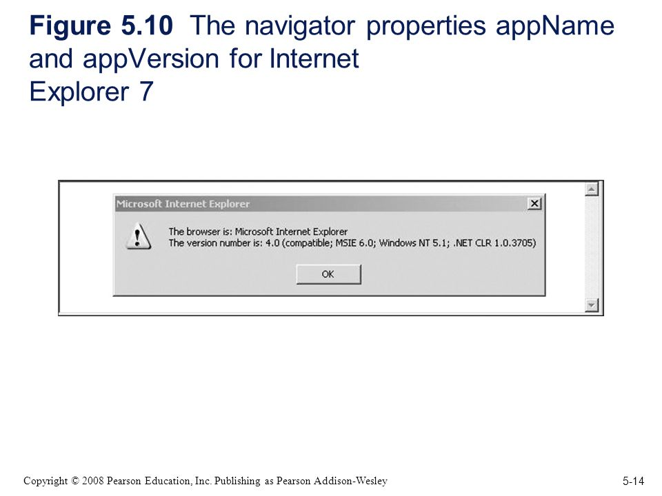 5-14 Copyright © 2008 Pearson Education, Inc. Publishing as Pearson Addison-Wesley Figure 5.10 The navigator properties appName and appVersion for Int
