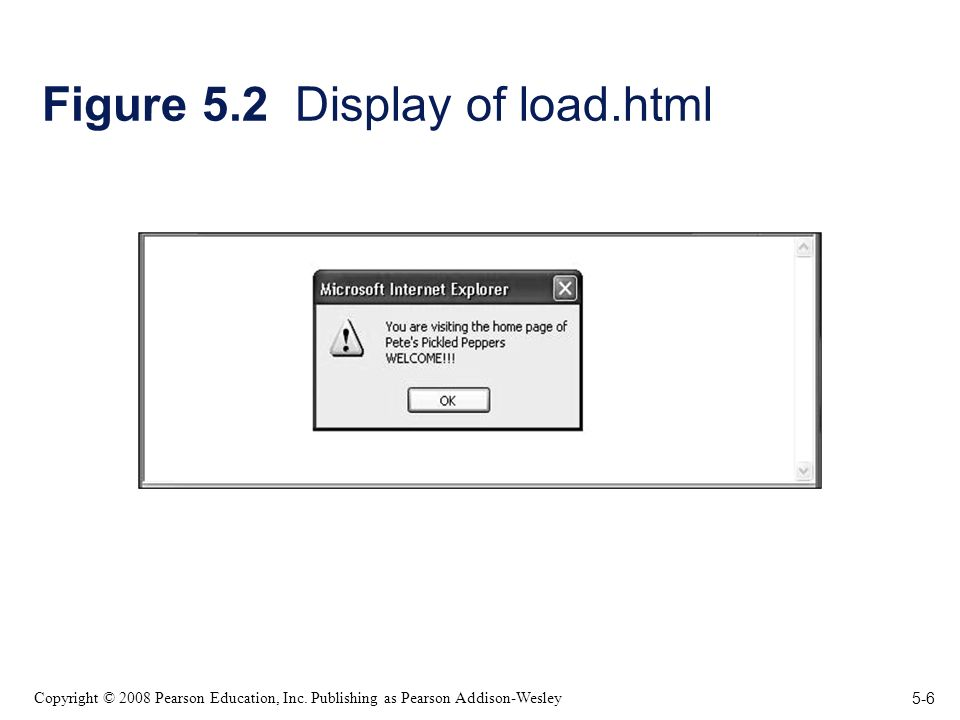 5-6 Copyright © 2008 Pearson Education, Inc. Publishing as Pearson Addison-Wesley Figure 5.2 Display of load.html