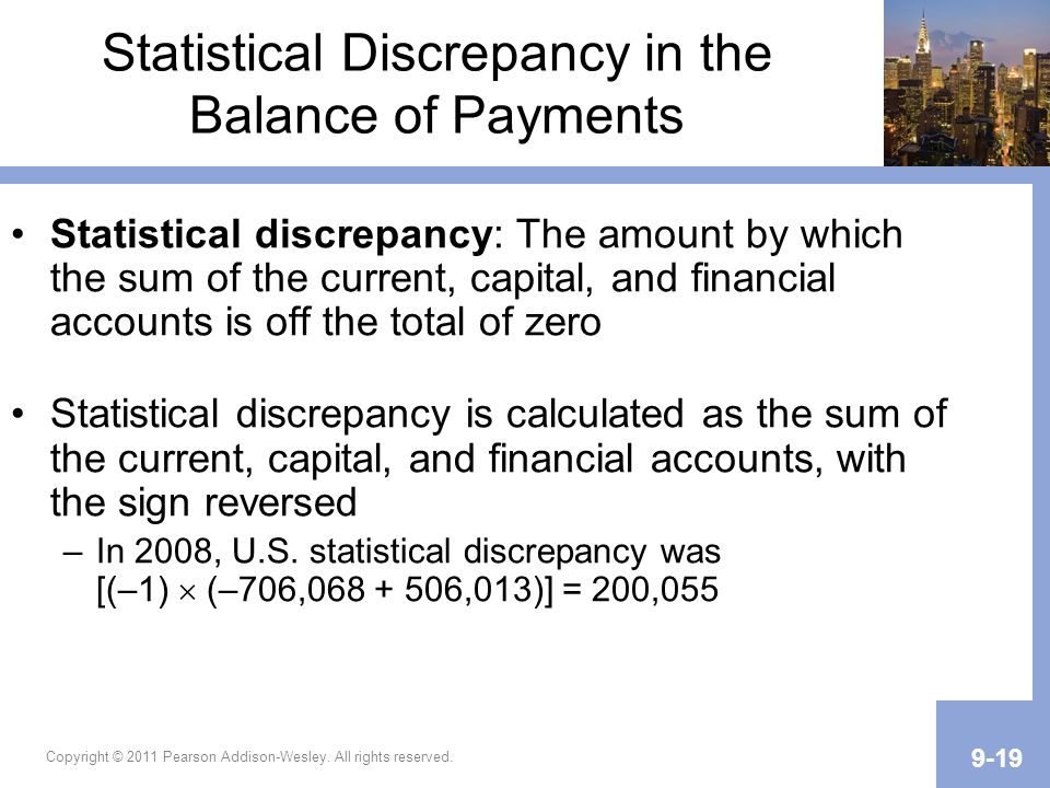 Copyright © 2011 Pearson Addison-Wesley. All rights reserved. 9-19 Statistical Discrepancy in the Balance of Payments Statistical discrepancy: The amo