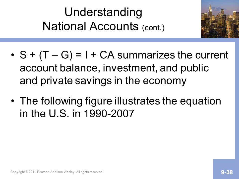 Copyright © 2011 Pearson Addison-Wesley. All rights reserved. 9-38 Understanding National Accounts (cont.) S + (T – G) = I + CA summarizes the current
