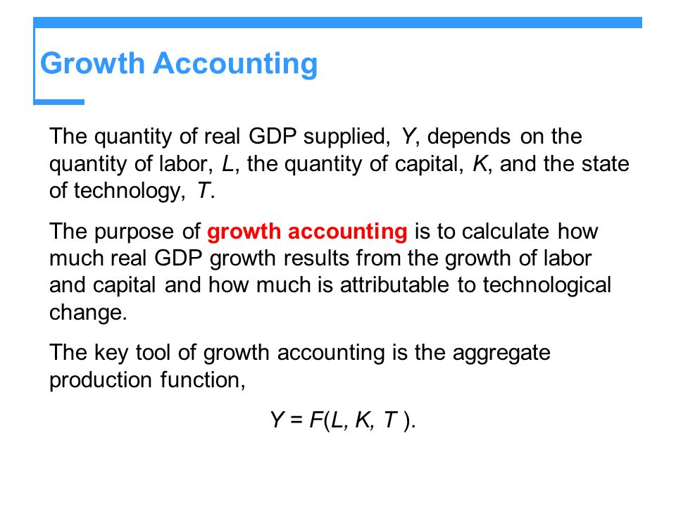 Growth Accounting The quantity of real GDP supplied, Y, depends on the quantity of labor, L, the quantity of capital, K, and the state of technology,