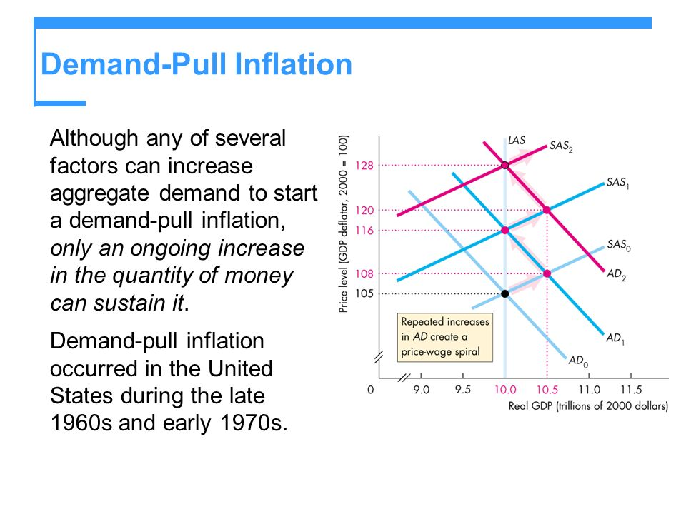 Demand-Pull Inflation Although any of several factors can increase aggregate demand to start a demand-pull inflation, only an ongoing increase in the