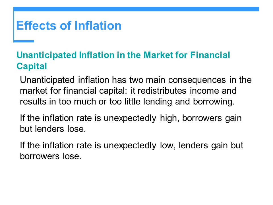 Effects of Inflation Unanticipated Inflation in the Market for Financial Capital Unanticipated inflation has two main consequences in the market for f