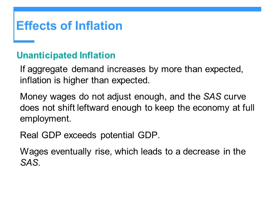 Effects of Inflation Unanticipated Inflation If aggregate demand increases by more than expected, inflation is higher than expected. Money wages do no
