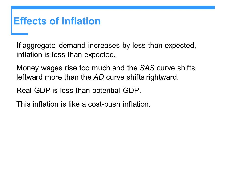 Effects of Inflation If aggregate demand increases by less than expected, inflation is less than expected. Money wages rise too much and the SAS curve