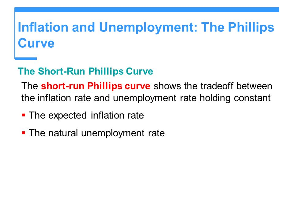 Inflation and Unemployment: The Phillips Curve The Short-Run Phillips Curve The short-run Phillips curve shows the tradeoff between the inflation rate