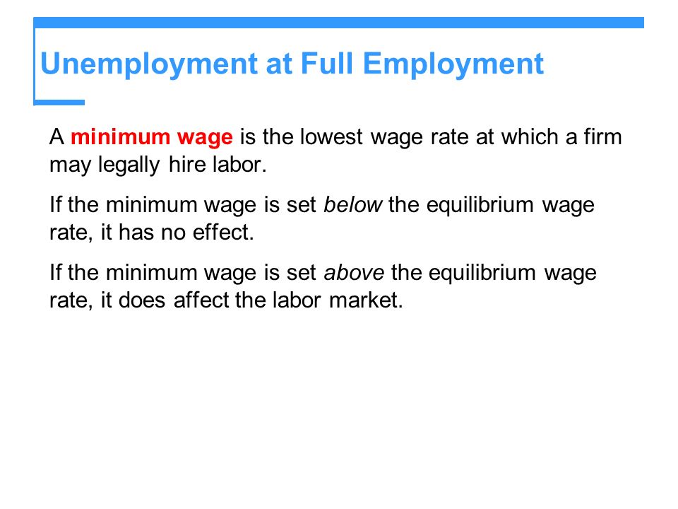 Unemployment at Full Employment A minimum wage is the lowest wage rate at which a firm may legally hire labor. If the minimum wage is set below the eq