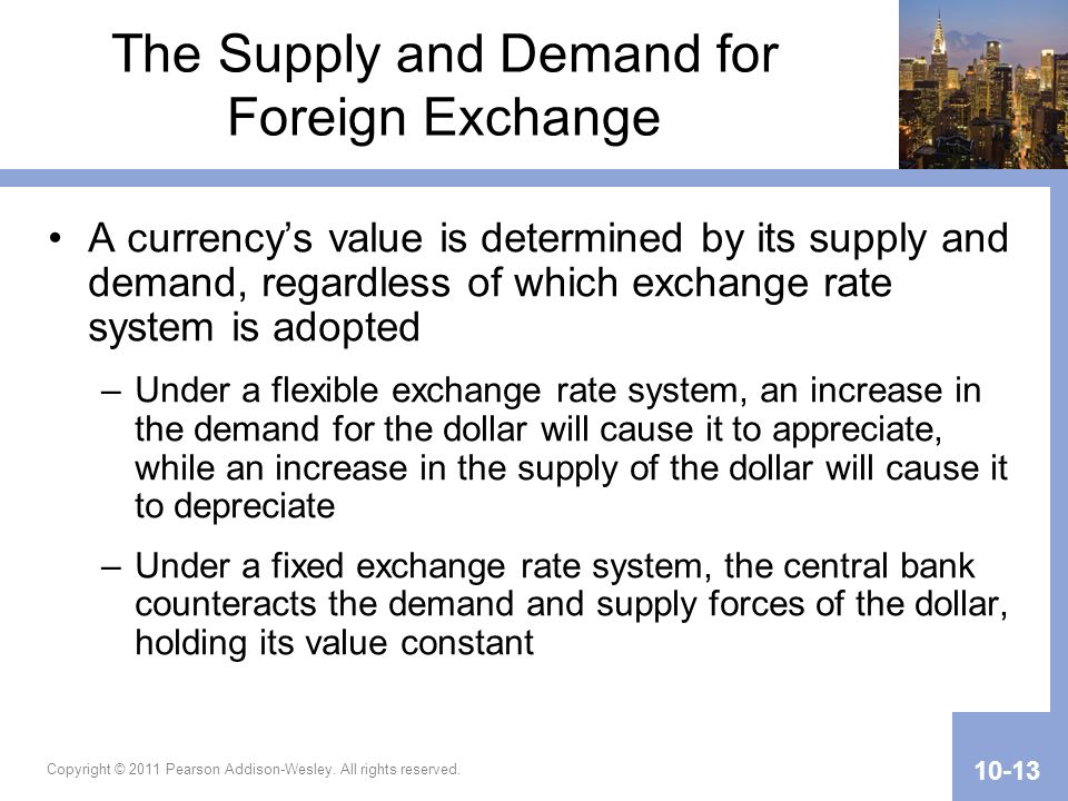 Copyright © 2011 Pearson Addison-Wesley. All rights reserved. 10-13 The Supply and Demand for Foreign Exchange A currencys value is determined by its