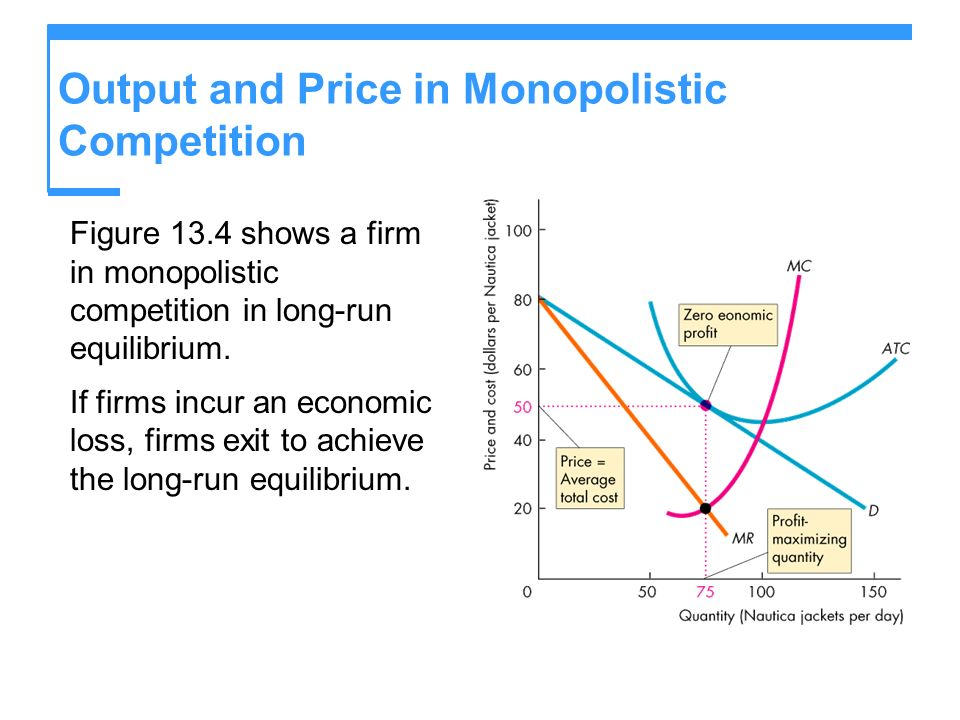 Output and Price in Monopolistic Competition Figure 13.4 shows a firm in monopolistic competition in long-run equilibrium. If firms incur an economic