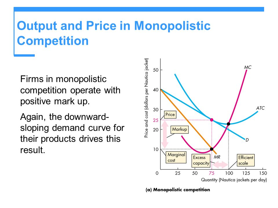 Output and Price in Monopolistic Competition Firms in monopolistic competition operate with positive mark up.