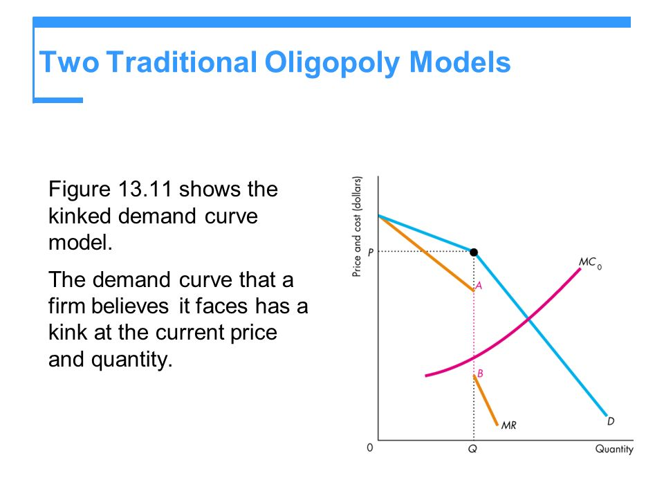 Two Traditional Oligopoly Models Figure 13.11 shows the kinked demand curve model. The demand curve that a firm believes it faces has a kink at the cu