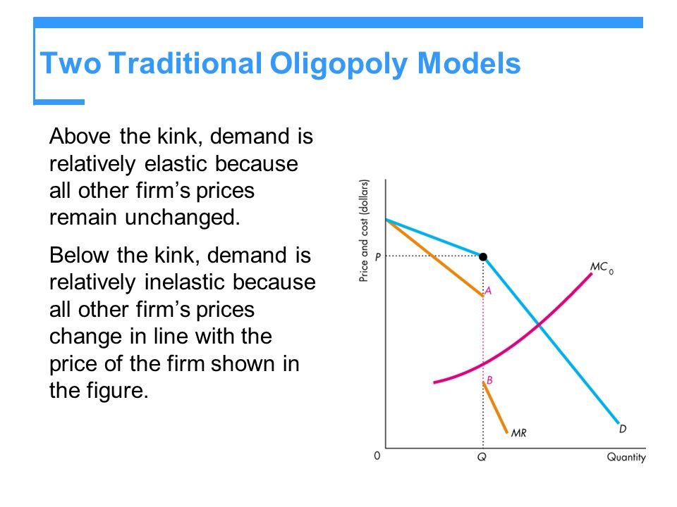 Two Traditional Oligopoly Models Above the kink, demand is relatively elastic because all other firms prices remain unchanged.