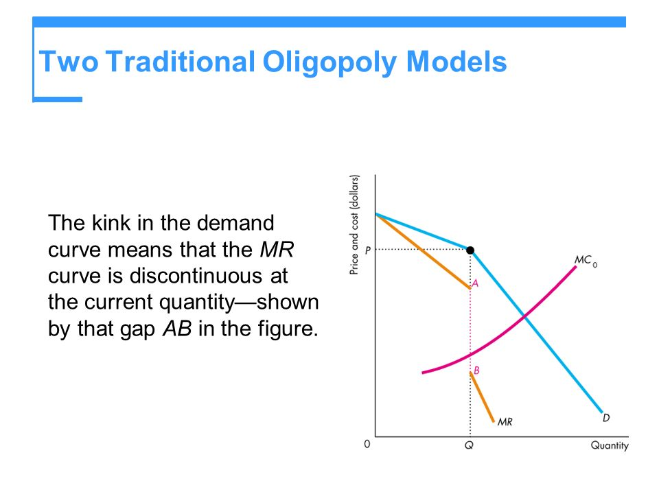 Two Traditional Oligopoly Models The kink in the demand curve means that the MR curve is discontinuous at the current quantityshown by that gap AB in