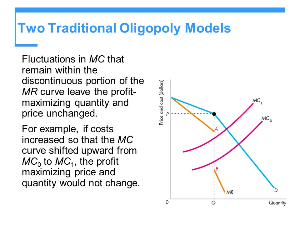 Two Traditional Oligopoly Models Fluctuations in MC that remain within the discontinuous portion of the MR curve leave the profit- maximizing quantity