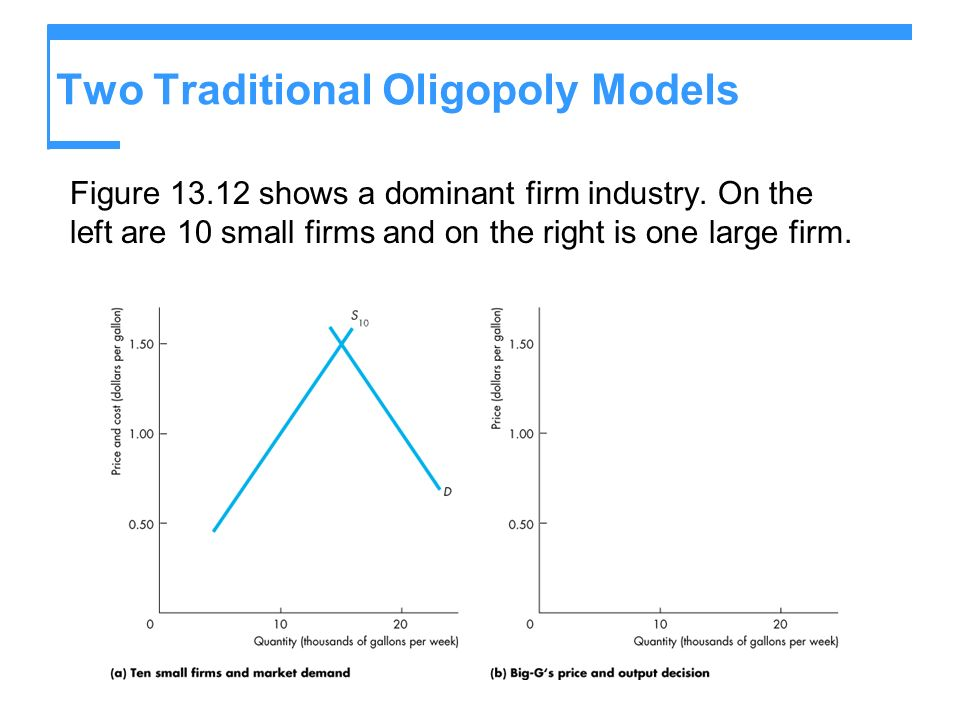 Two Traditional Oligopoly Models Figure 13.12 shows a dominant firm industry. On the left are 10 small firms and on the right is one large firm.