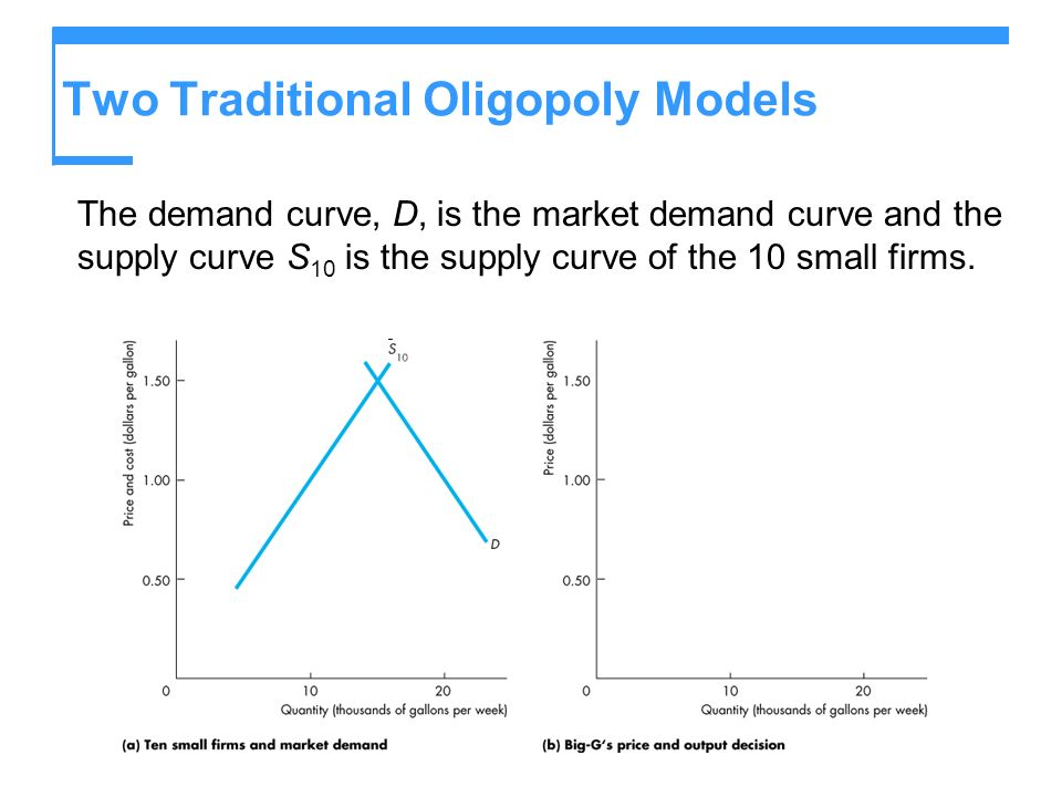 Two Traditional Oligopoly Models The demand curve, D, is the market demand curve and the supply curve S 10 is the supply curve of the 10 small firms.