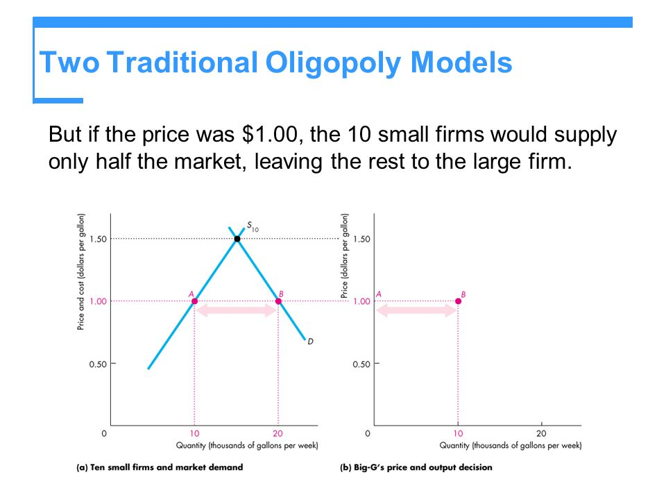 Two Traditional Oligopoly Models But if the price was $1.00, the 10 small firms would supply only half the market, leaving the rest to the large firm.