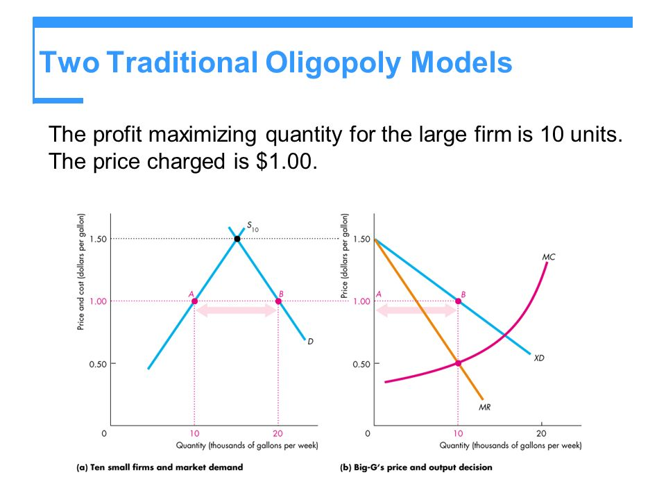 Two Traditional Oligopoly Models The profit maximizing quantity for the large firm is 10 units.