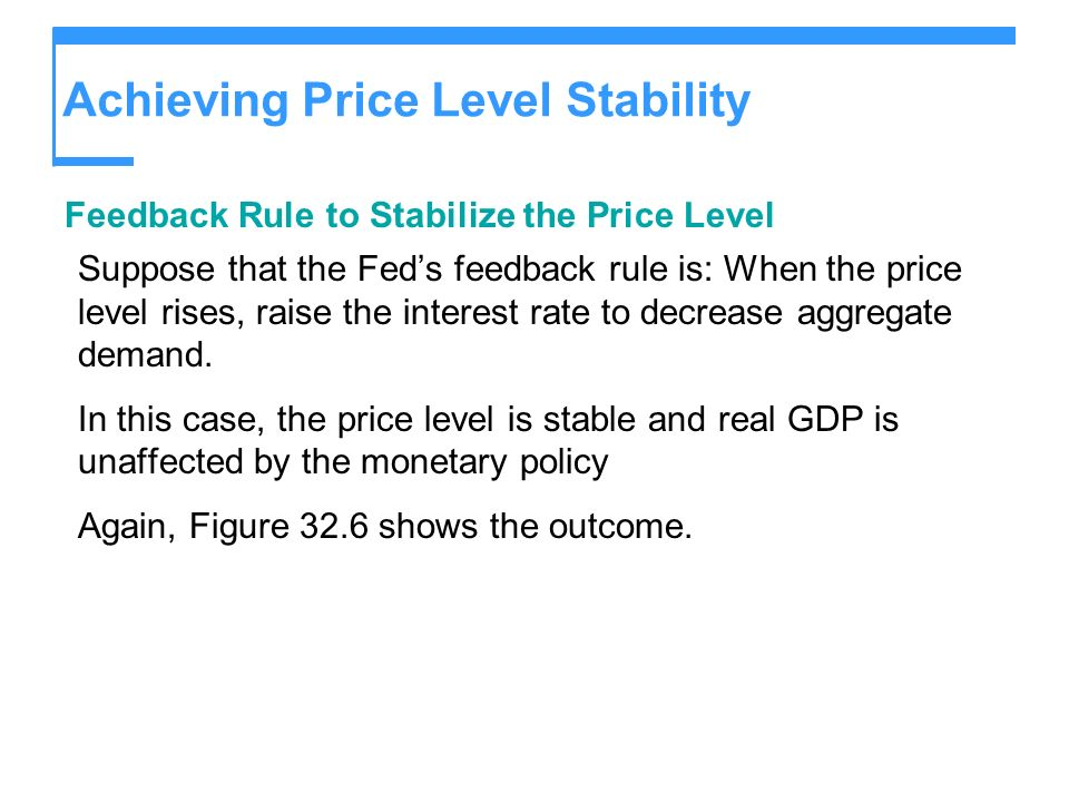 Achieving Price Level Stability Feedback Rule to Stabilize the Price Level Suppose that the Feds feedback rule is: When the price level rises, raise the interest rate to decrease aggregate demand.