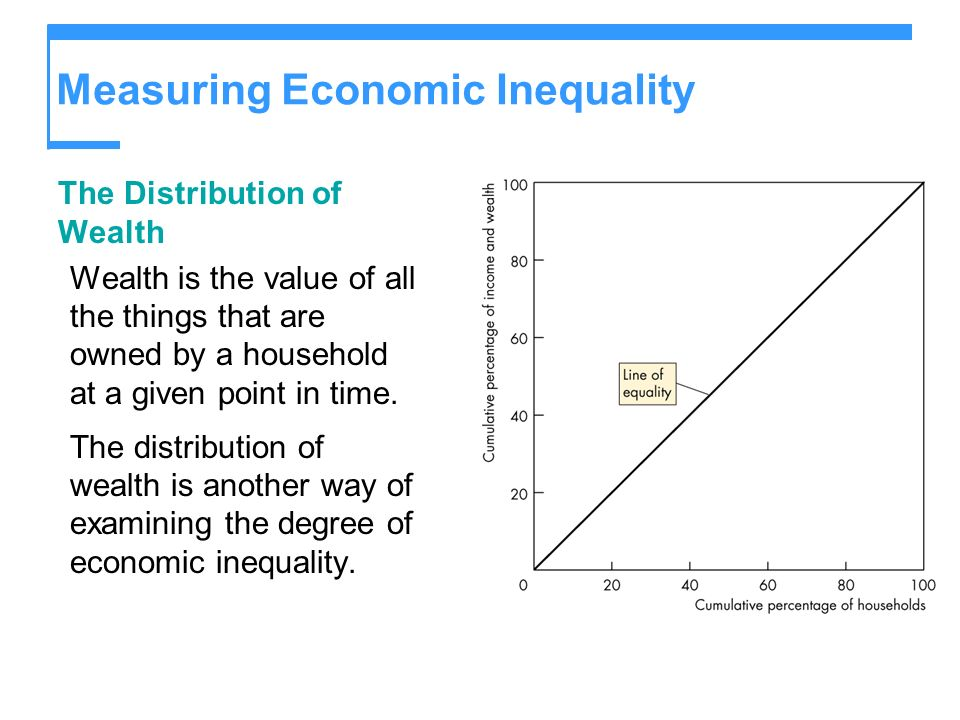 Measuring Economic Inequality The Distribution of Wealth Wealth is the value of all the things that are owned by a household at a given point in time.