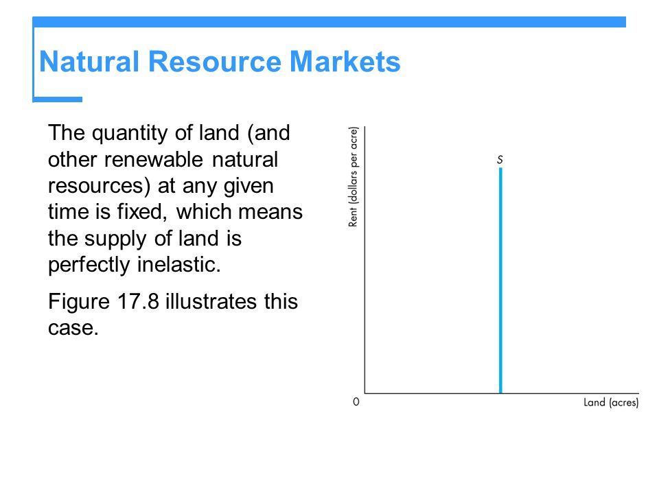 Natural Resource Markets The quantity of land (and other renewable natural resources) at any given time is fixed, which means the supply of land is pe