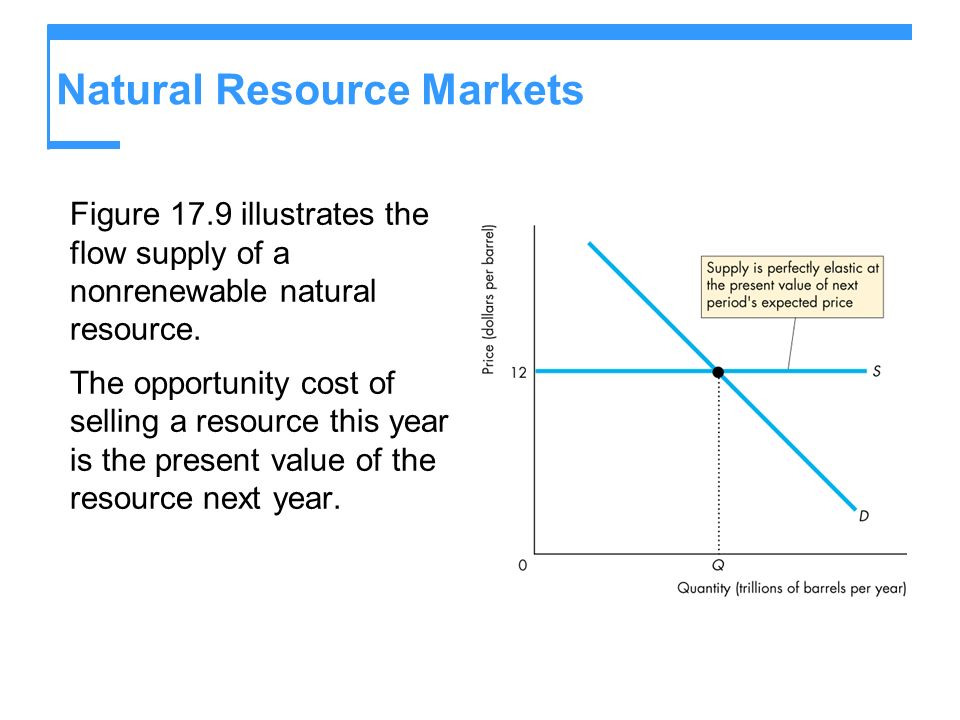 Natural Resource Markets Figure 17.9 illustrates the flow supply of a nonrenewable natural resource. The opportunity cost of selling a resource this y