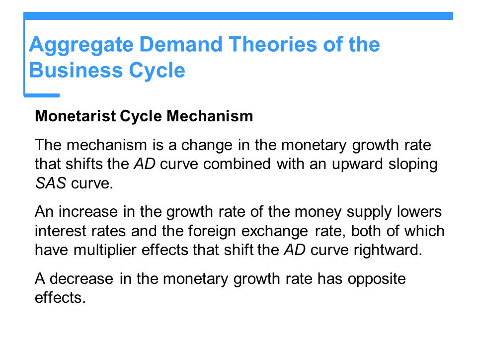 Aggregate Demand Theories of the Business Cycle Monetarist Cycle Mechanism The mechanism is a change in the monetary growth rate that shifts the AD cu