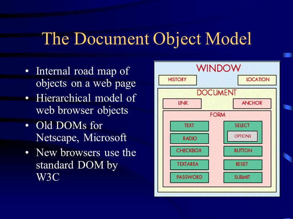 Fundamental Concepts Objects: The nouns of the language Instances: incarnations of objects Properties: attributes of objects Values: content for properties Events and Events Handlers Variables: containers for data Arrays: ordered collections of data Methods: The verbs of the language Operators: Assignment versus Comparison Functions: groups of statements