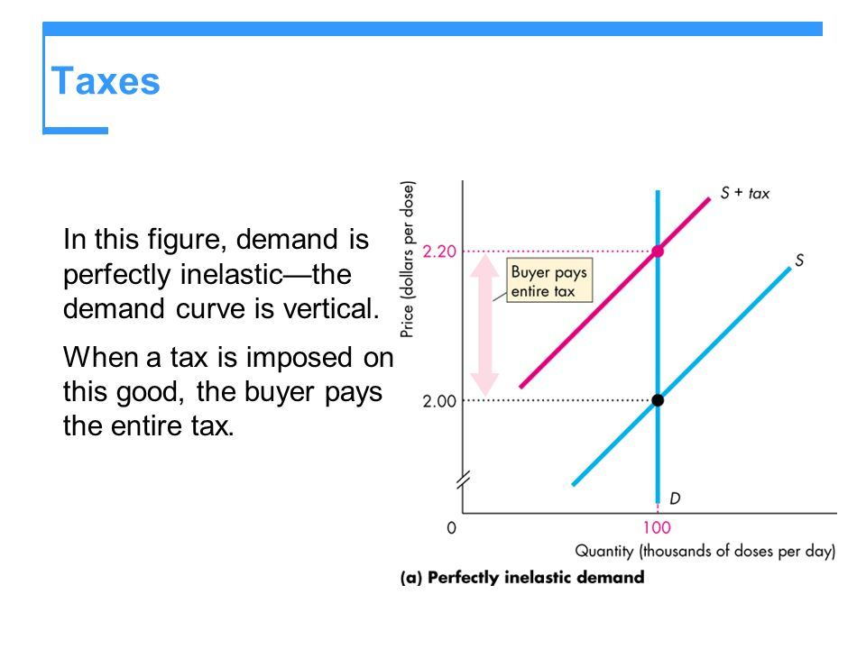Taxes In this figure, demand is perfectly inelasticthe demand curve is vertical.