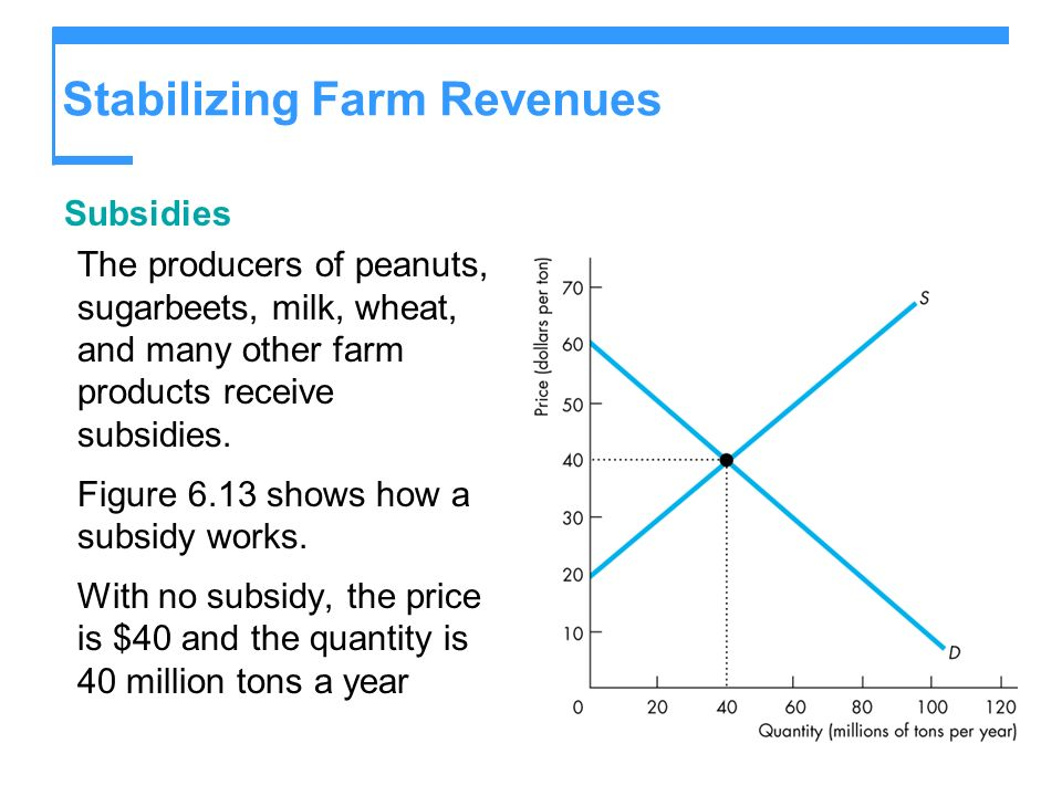 Stabilizing Farm Revenues Subsidies The producers of peanuts, sugarbeets, milk, wheat, and many other farm products receive subsidies.