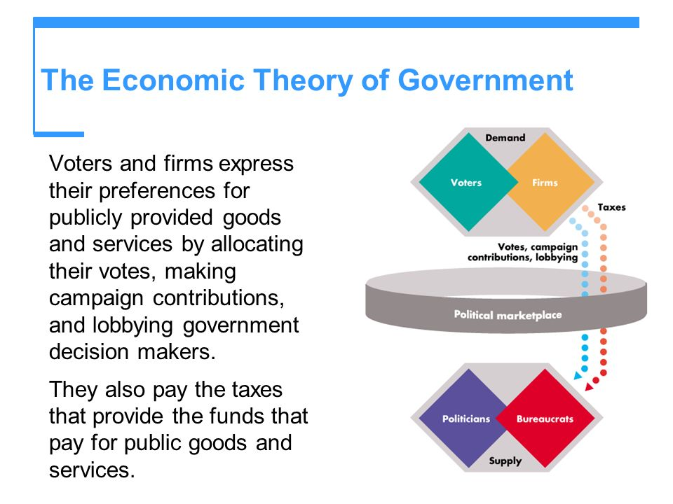 The Economic Theory of Government Voters and firms express their preferences for publicly provided goods and services by allocating their votes, makin