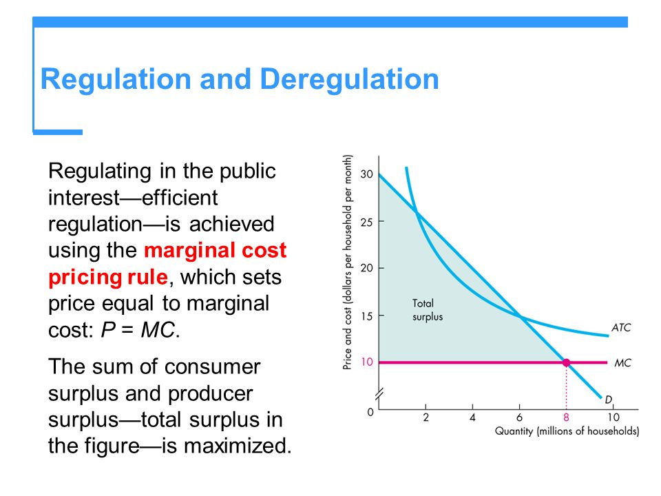 Regulation and Deregulation Regulating in the public interestefficient regulationis achieved using the marginal cost pricing rule, which sets price equal to marginal cost: P = MC.