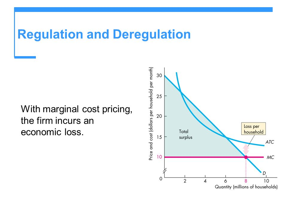 Regulation and Deregulation With marginal cost pricing, the firm incurs an economic loss.