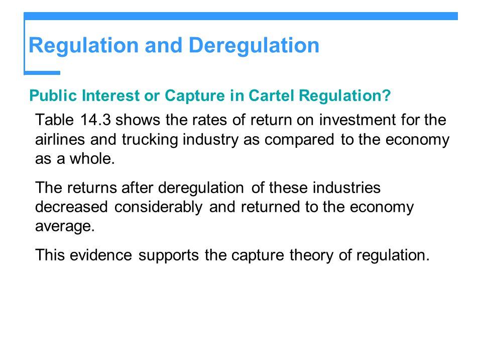 Regulation and Deregulation Public Interest or Capture in Cartel Regulation.