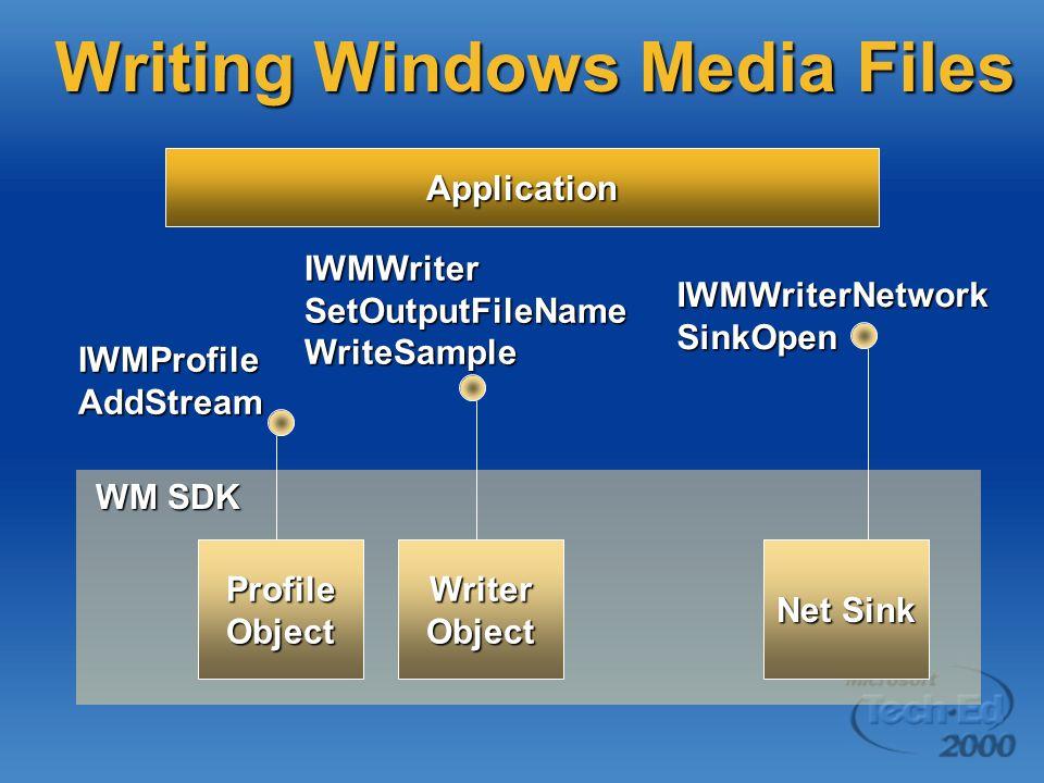 IWMWriterNetwork SinkOpen Writing Windows Media Files Writer Object Application WM SDK IWMWriterSetOutputFileNameWriteSample IWMProfileAddStream Net Sink Profile Object