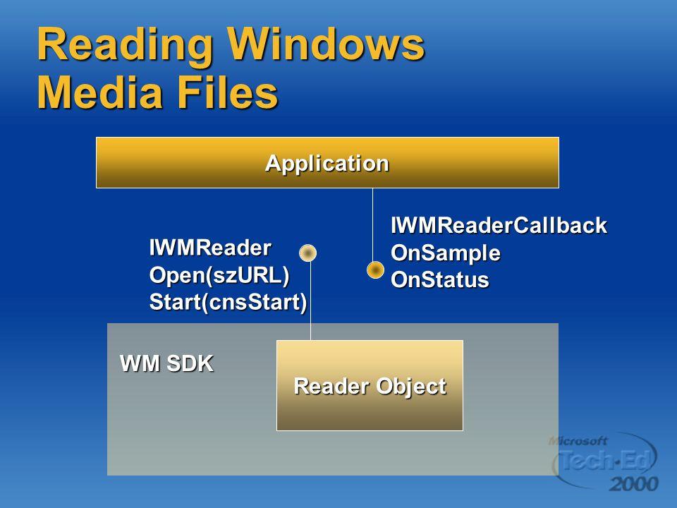WM SDK Reading Windows Media Files Reader Object IWMReaderOpen(szURL)Start(cnsStart) Application IWMReaderCallbackOnSampleOnStatus WM SDK