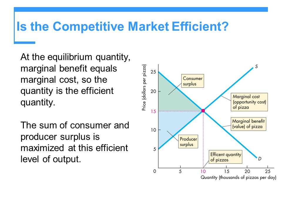 Is the Competitive Market Efficient? At the equilibrium quantity, marginal benefit equals marginal cost, so the quantity is the efficient quantity. Th