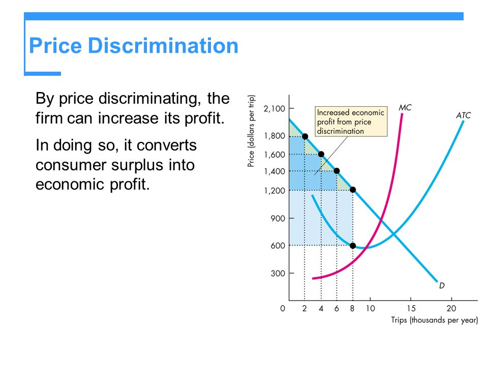 Price Discrimination By price discriminating, the firm can increase its profit. In doing so, it converts consumer surplus into economic profit.
