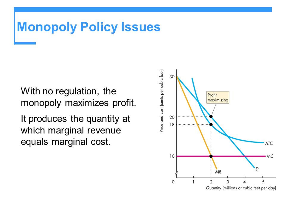 Monopoly Policy Issues With no regulation, the monopoly maximizes profit. It produces the quantity at which marginal revenue equals marginal cost.