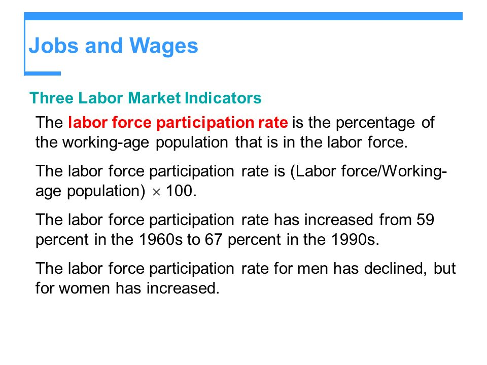 Jobs and Wages Three Labor Market Indicators The labor force participation rate is the percentage of the working-age population that is in the labor f