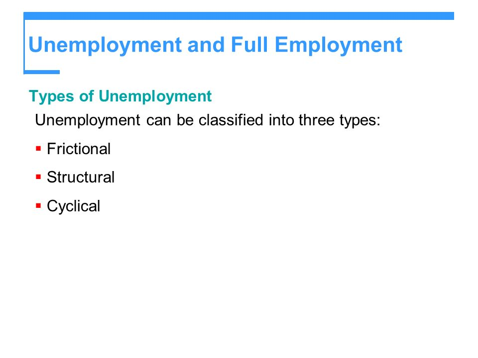 Unemployment and Full Employment Types of Unemployment Unemployment can be classified into three types: Frictional Structural Cyclical