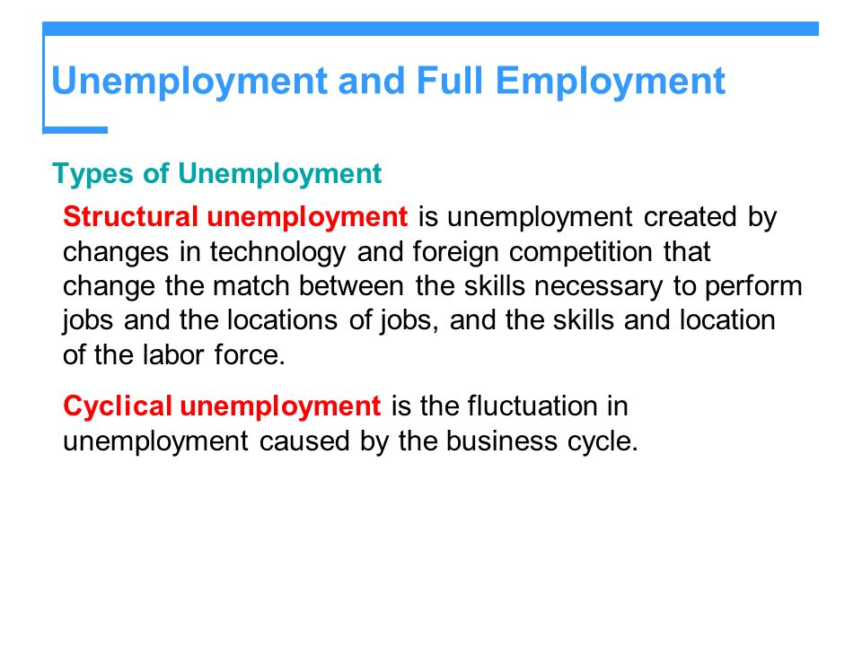 Unemployment and Full Employment Types of Unemployment Structural unemployment is unemployment created by changes in technology and foreign competitio