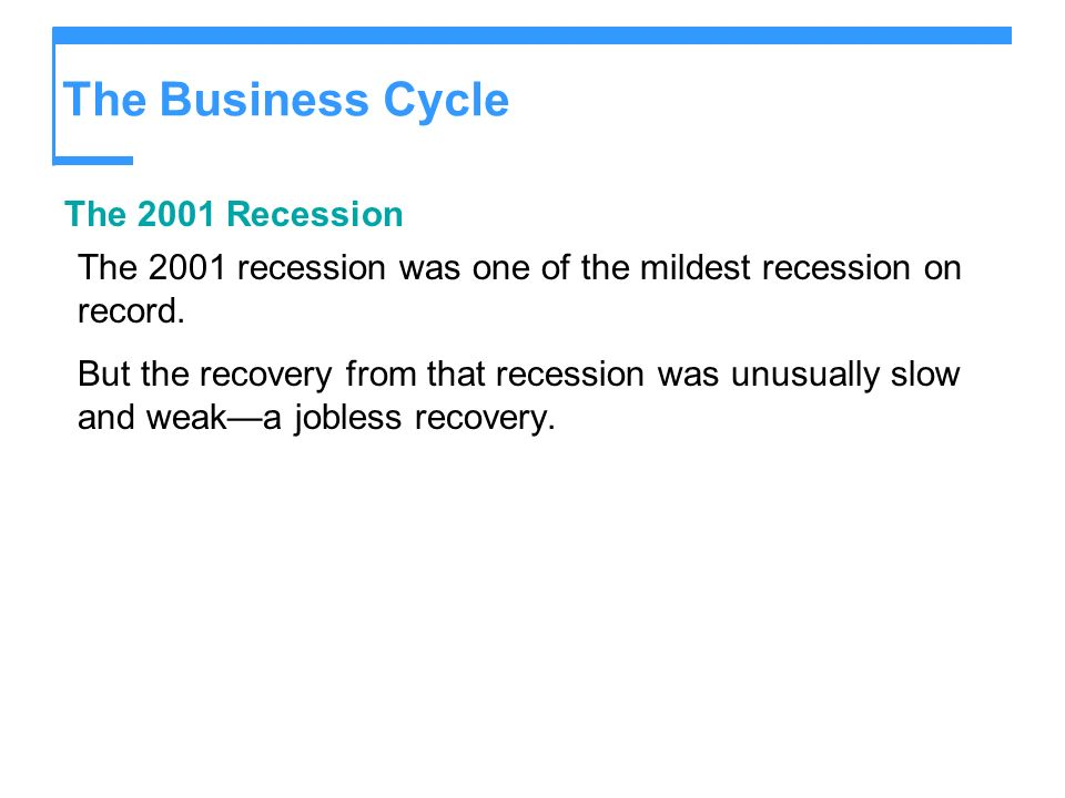 The Business Cycle The 2001 Recession The 2001 recession was one of the mildest recession on record. But the recovery from that recession was unusuall