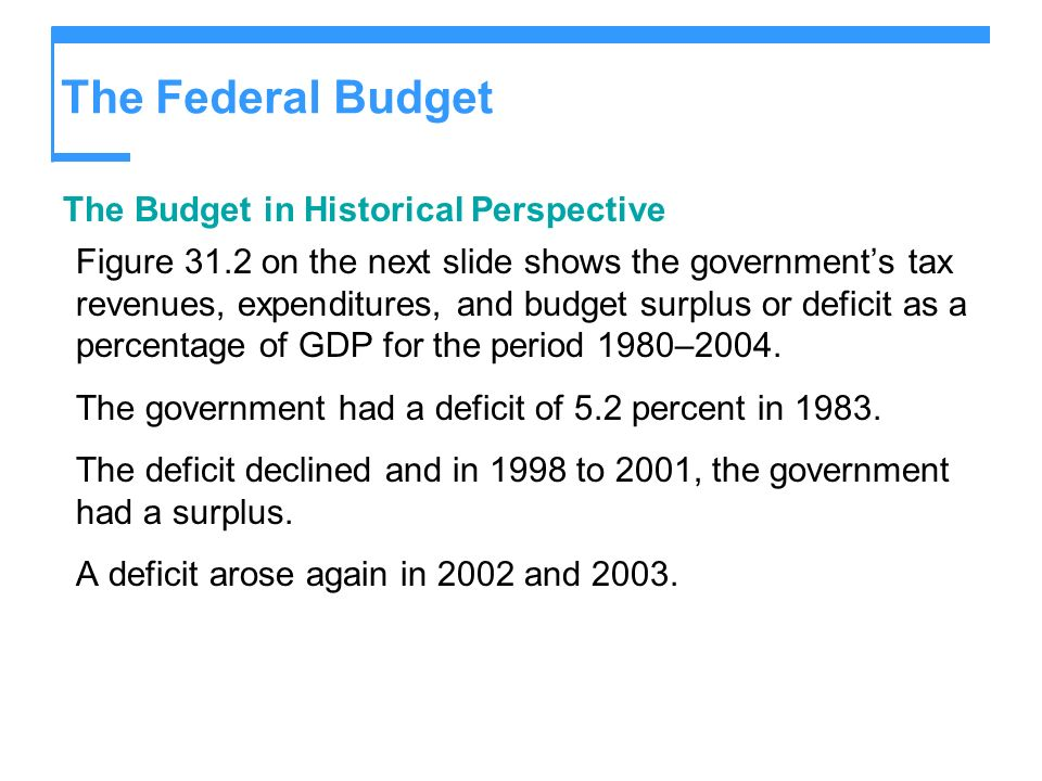 The Federal Budget The Budget in Historical Perspective Figure 31.2 on the next slide shows the governments tax revenues, expenditures, and budget sur