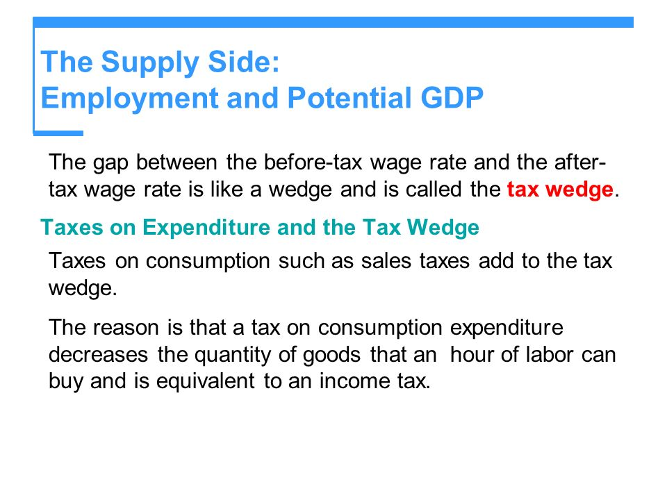 The Supply Side: Employment and Potential GDP The gap between the before-tax wage rate and the after- tax wage rate is like a wedge and is called the