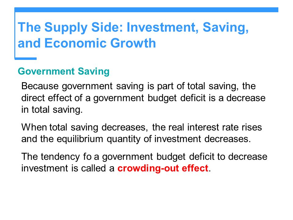 The Supply Side: Investment, Saving, and Economic Growth Government Saving Because government saving is part of total saving, the direct effect of a g
